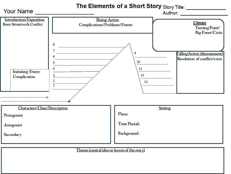 Chart with spaces for introduction, rising acton, climax, characters, setting, and themes.