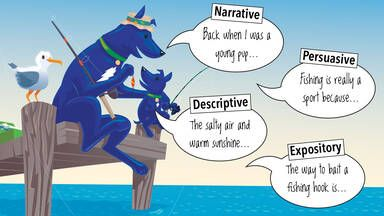 Father and son dogs fishing on a pier, discussing writing styles.